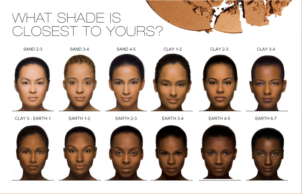 how to find right foundation colour